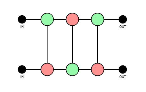 A ZX diagram swapping two qubits using CNOTs